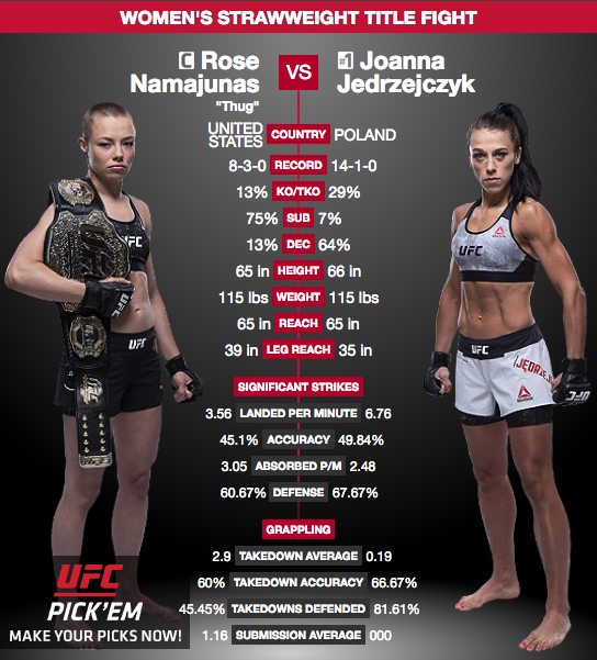 Thug Rose vs. Joanna J